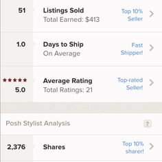 My TOP Poshmark Stats! Thank you! Thank you! Thank you! I LOVE my customers ❤️ Other