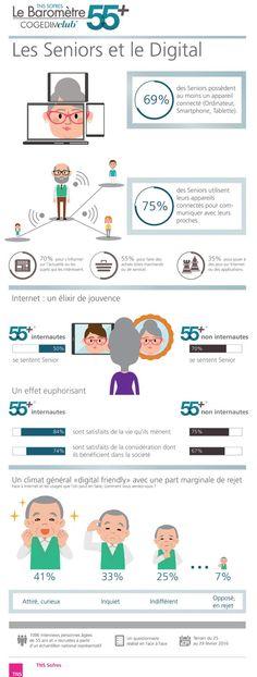 Les-Seniors-et-le-digital-Infographie