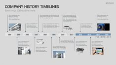 Powerpoint Timeline Template For Company Histories  Data Viz