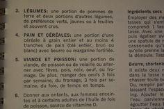 Guide alimentaire canadien dans La cuisinière Five Roses de 1967.  3.Légumes : une portion de pommes de terre et deux portions d'autres légumes, de préférence verts, jaunes ou à feuilles et souvent crus. 5. Viande et poisson: une portion de viande, de poisson ou de volaille ou alterner avec fèves, pois, noix, œuf, ou fromage. De plus, manger des œufs 3 fois par semaine, du fromage, 3 fois par semaine, du foie, de temps en temps. Portion, Personalized Items, Poultry, Apples, Cheese, Leaves
