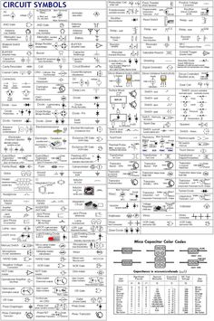 Schematic Symbols Chart | Electric Circuit Symbols: a considerably complete alphabetized table ...