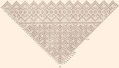 ℒ Схема узора платка. АЖУРНЫЙ ПЛАТОК выполняем из четырех треугольников