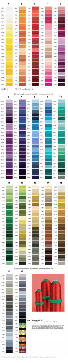 Amann Isacord 40 Thread Color Chart