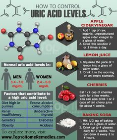 How to Control Uric Acid Levels in 10 Ways | | Health Digezt