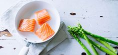 A Full-Day Meal Plan Of Anti-Inflammatory Recipes Hero Image