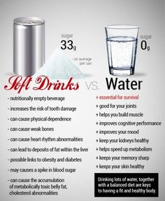 Reasons to drink more water. With Everpure, you can enjoy water you can trust! Nutrition Education, Sport Nutrition, Health And Nutrition, Health Fitness, Nutrition Month, Healthy Kids, Healthy Drinks, Get Healthy, Healthy Living