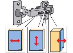 Resultado de imagen de seřídit dveře u skříně