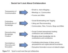 social-media-stra... Social media data collection