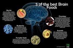 5 o the Best Brain Food Good Brain Food, Healthy Brain, Brain Health, Healthy Foods, Healthy Eating, Healthy Habits, Mental Health, Healthy Recipes, Foods That Improve Memory