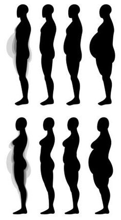 Exceptional Drawing The Human Figure Ideas. Staggering Drawing The Human Figure Ideas. Body Anatomy, Anatomy Drawing, Human Anatomy, Poses, Body Type Workout, Human Drawing, Comic, Anatomy Tutorial, Anatomy Reference
