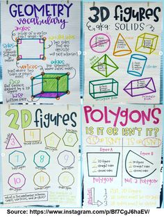 Anchor Chart Planogram Vol. 5 – Geometry - Recreate using Anchor Chart Planograms by Amy Groesbeck Working with Chart as well as Topographical Roadmaps Math Charts, Math Anchor Charts, Anchor Charts First Grade, Clip Charts, Goal Charts, Fourth Grade Math, Second Grade Math, Grade 2, Shape Anchor Chart