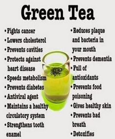 Benefits of drinking Green Tea daily.