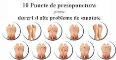 10 Puncte de presopunctura pentru dureri si alte probleme de sanatate Plants, The Secret, Massage, Diet, Health, Plant, Planets
