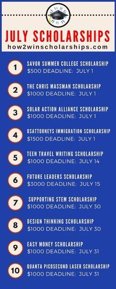 Apply for College Scholarships with HOT July Deadlines Infographic