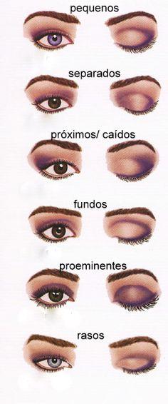 Maquiagem para cada tipo de olho.