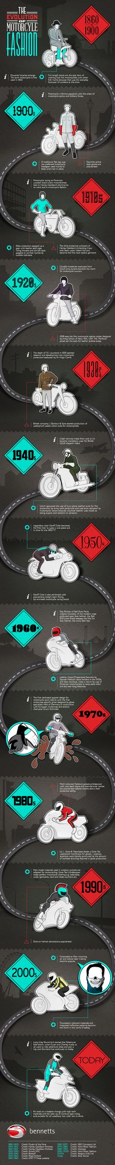 THE EVOLUTION OF MOTORCYCLE FASHION [INFOGRAPHIC] #MOTORCYCLE #INFOGRAPHIC