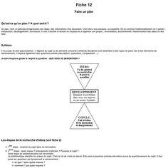 Fiche 11 : Faire un plan | Pearltrees