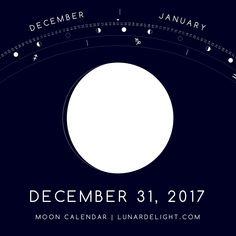 Sunday, December 31 @ 12:45 GMT  Waxing Gibboust - Illumination: 96%  Next Full Moon: Tuesday, January 2 @ 02:25 GMT Next New Moon: Wednesday, January 17 @ 02:18 GMT
