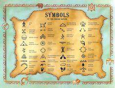 Symbols of the Indian Nation Map