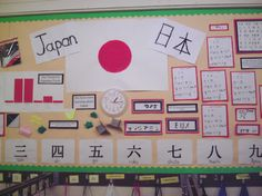 A sense of place - Japan classroom display photo - Photo gallery - SparkleBox