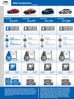 A comparison infographic on Visio, Smart Draw, Creately ...