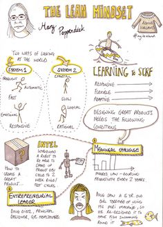 Michele Ide-Smith Mary Poppendieck, The Lean Mindset: Learning to Surf   Flickr