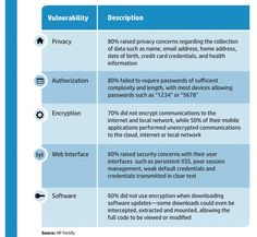 #BigData #IoT #M2M #RTC #Java RT evankirstel: Fixing the #Privacy Concern with the Internet of Things #IoT #M2M #A http://pic.twitter.com/VeTYFCPeAJ   Design Software (@DesignSoftware4) August 24 2016