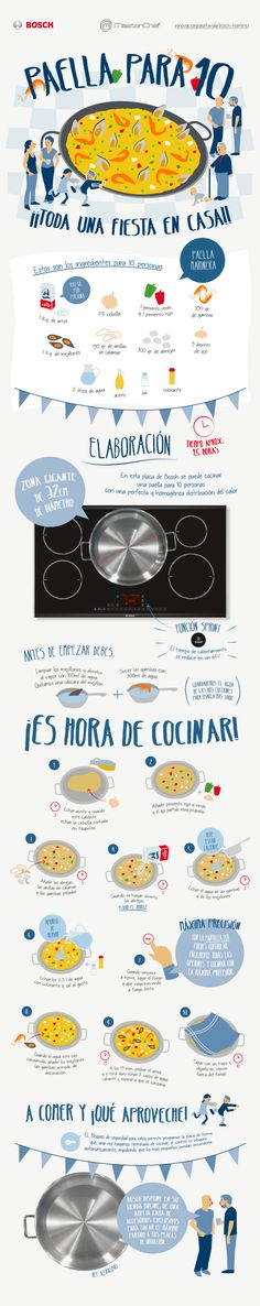 ^^ infografias en castellano: great website for these kinds of graphics for discussion Spanish Basics, Ap Spanish, Spanish Food, Spanish Lesson Plans, Spanish Lessons, Spanish Classroom, Teaching Spanish, Spanish Teacher, Learn To Speak Spanish