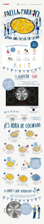 Cómo hacer una gran Paella para 10 personas #infografia #infographic