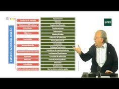10. Bases, tendencias y futuro de la EaD.  Planificación de instituciones y programas de EaD