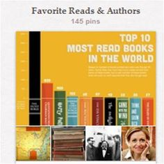 """Favorite Reads & Authors: Books I love/have loved. Also, lists and sites where one can find more great reads. Many other boards are relevant here: """"Books, Electronic,"""" """"Inspired by the Book,"""" """"Reading as an Activity,"""" """"Books...,"""" """"Bookstores & Libraries,"""" """"Librarianship,"""" """"Bookshelves and Home Libraries,"""" and """"Bookcase/Fireplace Combos."""""""