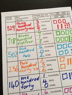 Fun Games 4 Learning: Place Value Fun
