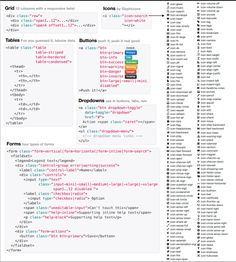 Bootstrap Cheat Sheet compliments of Dresssed, premium themes for Rails based on Bootstrap Computer Coding, Computer Programming, Computer Science, Learn Programming, Web Design Tips, Web Design Inspiration, Ui Design, Css Cheat Sheet, Cheat Sheets