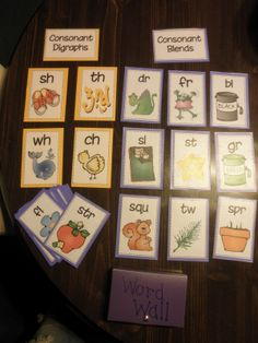 A Teacher's Idea: The Importance of Word Walls -Chunking Word Wall