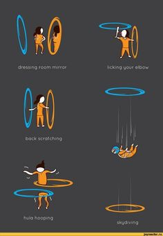 How to use a portal.