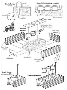 Dona-justa Rocket Stove - Schematic (have the Coppice wood gravity fed instead with mesh wire case with lid on top of it) pretty damn cool! Outdoor Cooking Stove, Outdoor Oven, Stove Heater, Stove Oven, Survival Prepping, Emergency Preparedness, Camping Survival, Survival Skills, Barbecue Four A Pizza