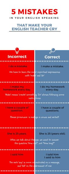 Mistakes in your English speaking which make your teacher cry – Learn English Online 5 grammar mistakes in English learners make repeatedly. Improve your English with English Grammar Rules, Learn English Grammar, Learn English Words, English Writing, English Study, English Vocabulary, Learn Spanish, Math Vocabulary, British English