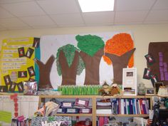Our seasons of an apple tree 'project based learning' mural.