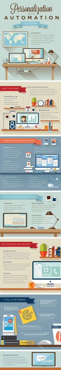Personalization with #Marketing Automation #infographic [http://www.pardot.com/whitepapers/personalization-automation-complete-guide/]