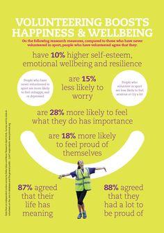 More And Less, Self Promotion, Self Esteem, Are You Happy, Branding, Wimbledon, Feelings, Tennis, Sun