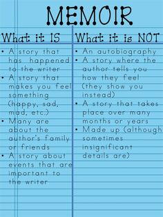 What is a memoir? Anchor chart, writers workshop, ELA, narrative ...