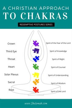 A Christian approach to chakras. How to minister to someone with blocked chakras from a Christian perspective.