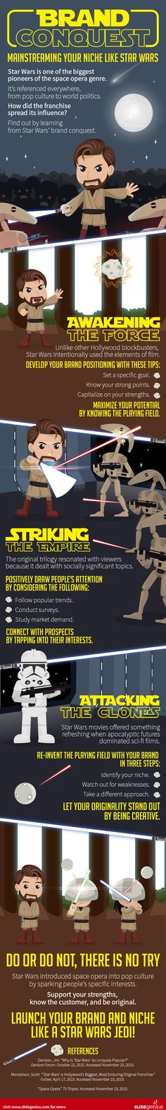 Brand Conquest: Mainstreaming Your Niche Like Star Wars