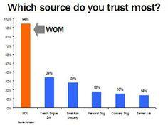 Social Media Influencers vs Social Media Ambassadors: What is Their True Value?