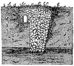 T3- d591 - Fig. 411. — Perte des eaux de drainage par puits rempli de pierres sèches.png