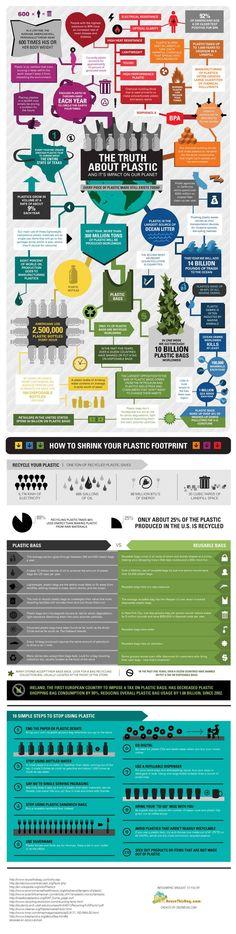 plastica infografica