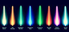 Real Lightsaber : FX Lightsaber : Build Your Own Lightsaber : Star Wars Lightsabers : Custom Lightsabers for Sale : Light Sabers : Ultra Sabers, LLC. Lightsaber Color Meaning, Lightsaber Colors, Custom Lightsaber, Build Your Own Lightsaber, Lightsaber Forms, Star Wars Poster, Star Wars Art, Star Trek, Lightsaber