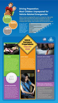 OnStar: Most Kids Unprepared for Auto Emergencies  #kids #safety
