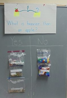Mrs. Drakes room -APPLES - great idea