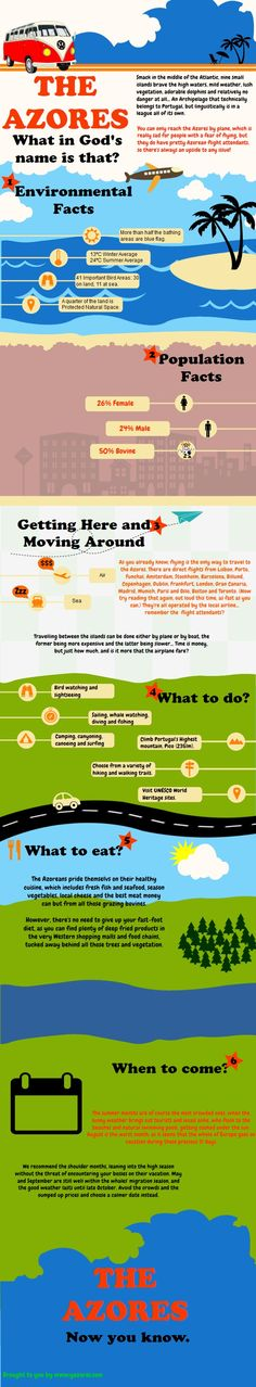 All About the Azores (Infographic) - Portugal Oh The Places You'll Go, Places To Travel, Travel Destinations, Travel Europe, Spain And Portugal, Portugal Travel, Portugal Trip, Visit Portugal, Las Azores